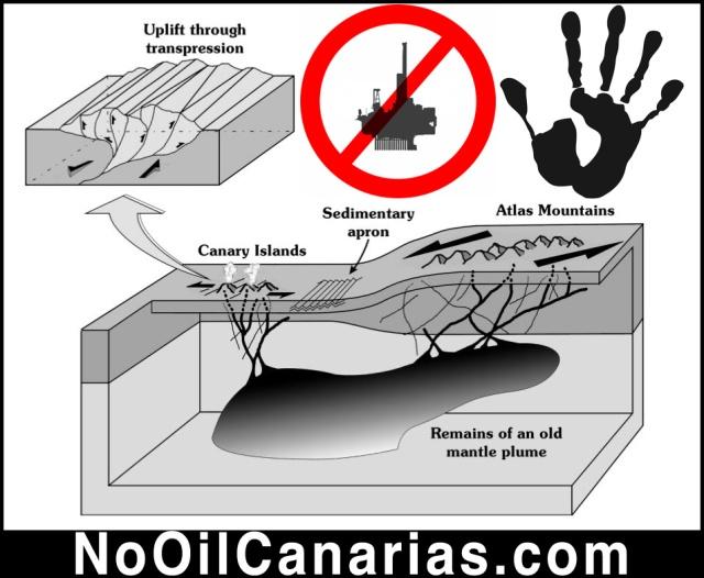 NoOil_geoCanarias